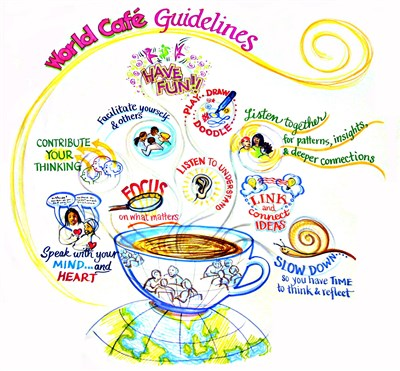 World Cafe Guidelines Cartoon